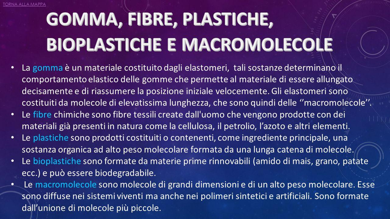 BIOPLASTICHE E MACROMOLECOLE