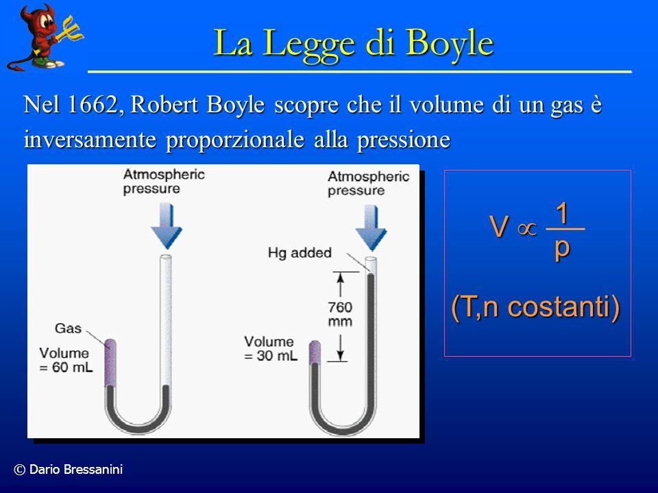 La Legge di Boyle 1 V  p (T,n costanti)