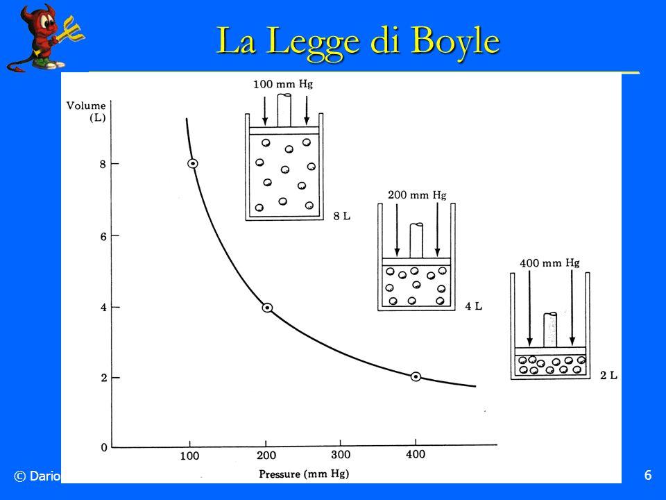 La Legge di Boyle © Dario Bressanini