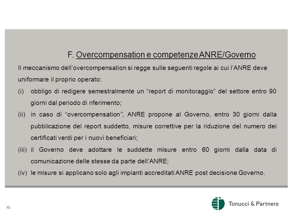 F. Overcompensation e competenze ANRE/Governo
