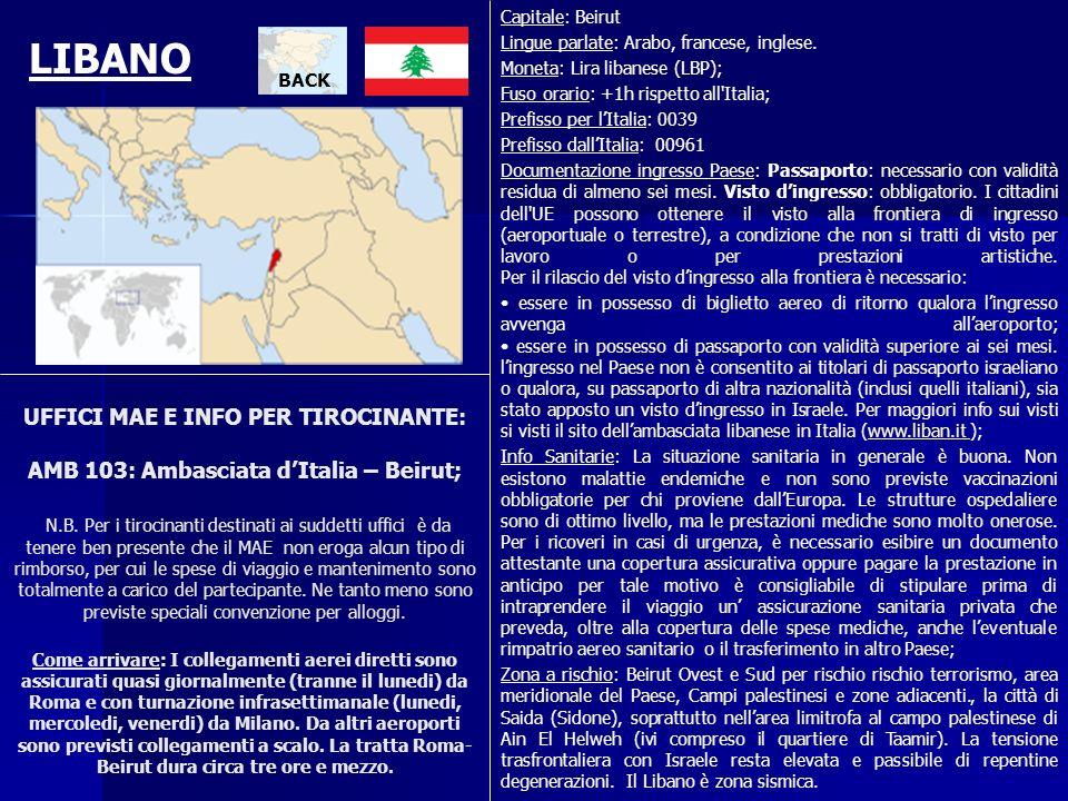 Capitale: Beirut Lingue parlate: Arabo, francese, inglese. Moneta: Lira libanese (LBP); Fuso orario: +1h rispetto all Italia;