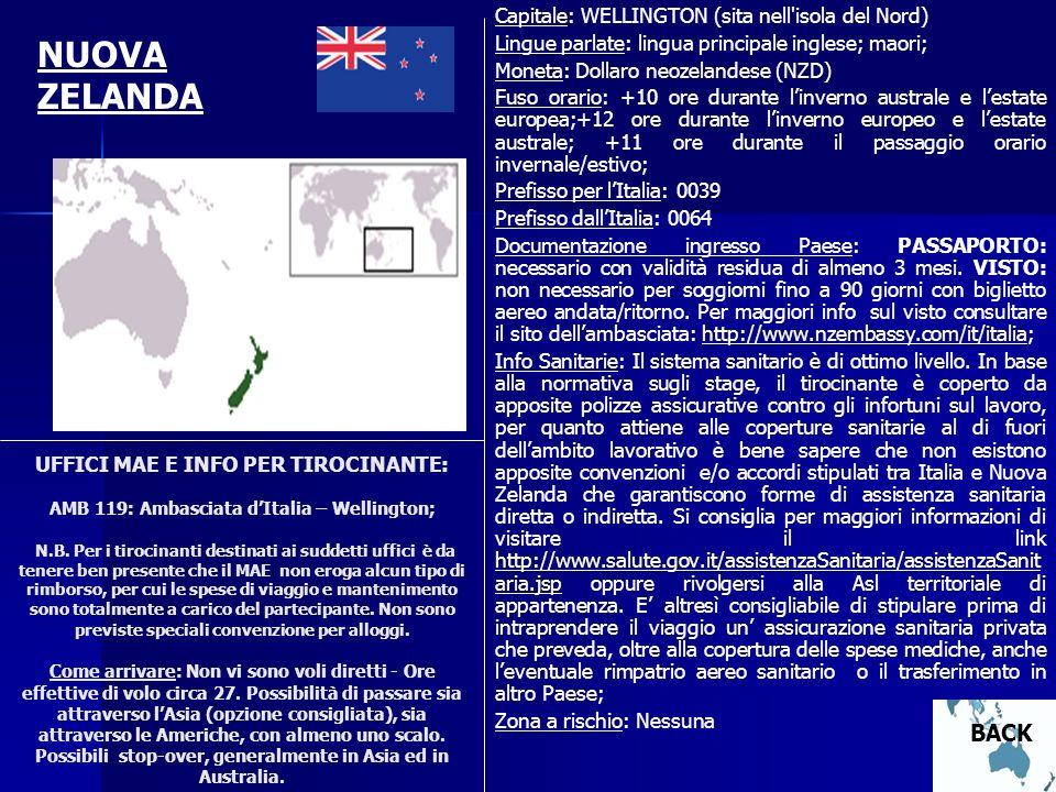 NUOVA ZELANDA BACK Capitale: WELLINGTON (sita nell isola del Nord)