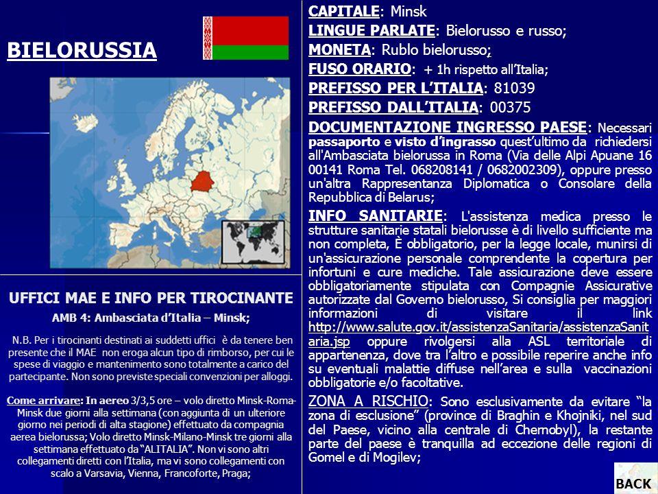 BIELORUSSIA CAPITALE: Minsk LINGUE PARLATE: Bielorusso e russo;