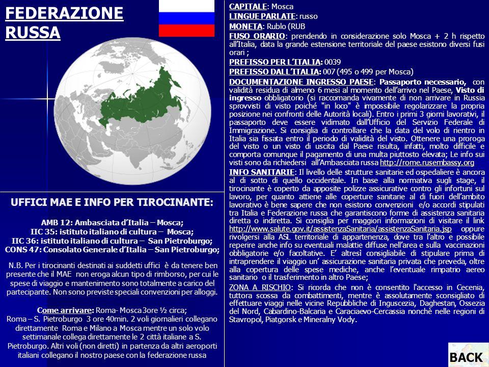 FEDERAZIONE RUSSA BACK