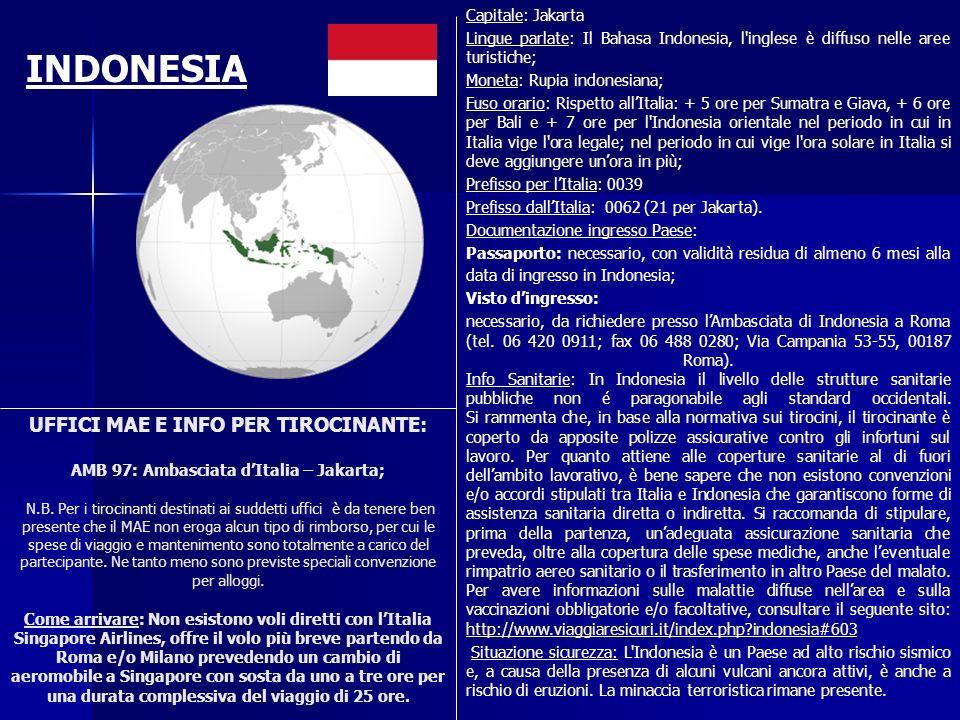 Capitale: Jakarta Lingue parlate: Il Bahasa Indonesia, l inglese è diffuso nelle aree turistiche; Moneta: Rupia indonesiana;