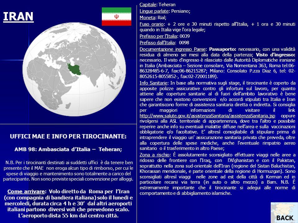 Capitale: Teheran Lingue parlate: Persiano; Moneta: Rial;