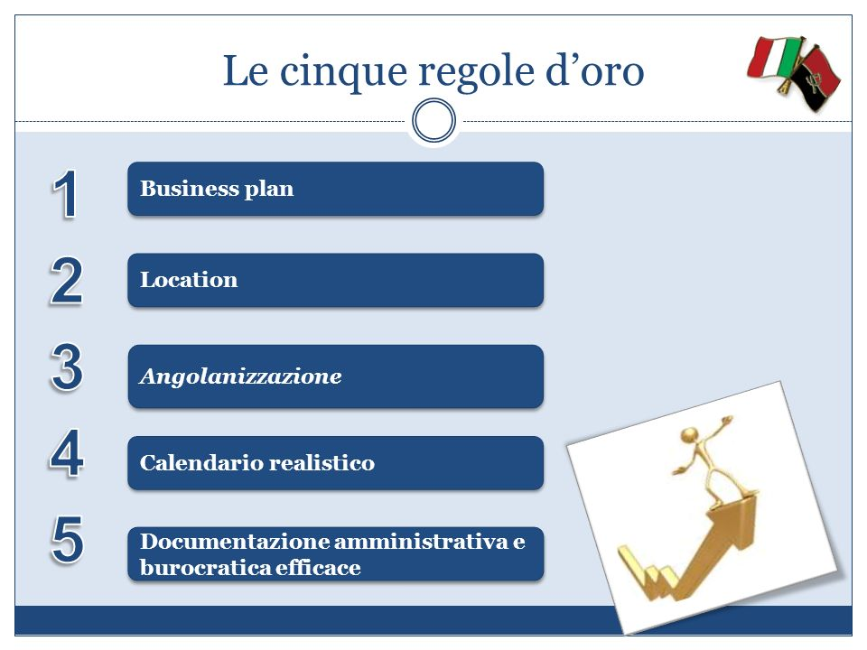 1 2 3 4 5 Le cinque regole d'oro Business plan Location