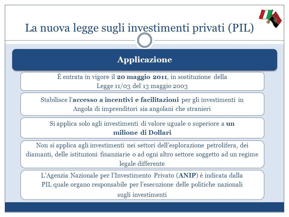 La nuova legge sugli investimenti privati (PIL)