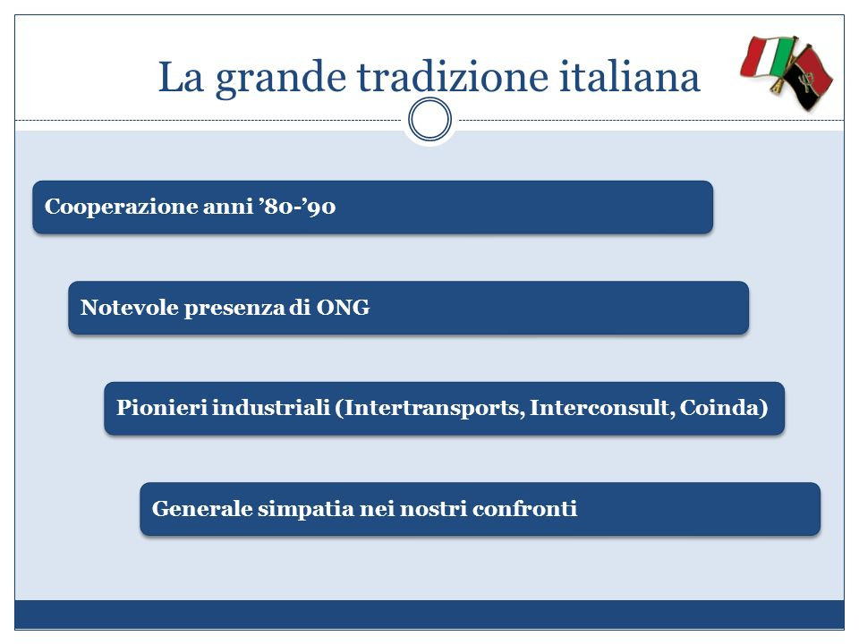 La grande tradizione italiana
