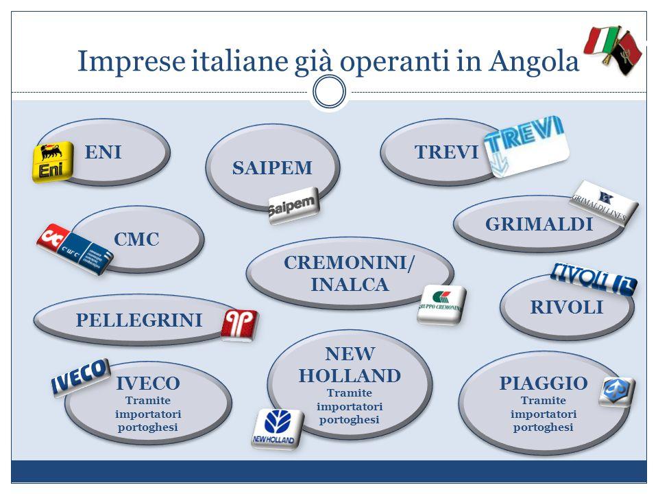 Imprese italiane già operanti in Angola