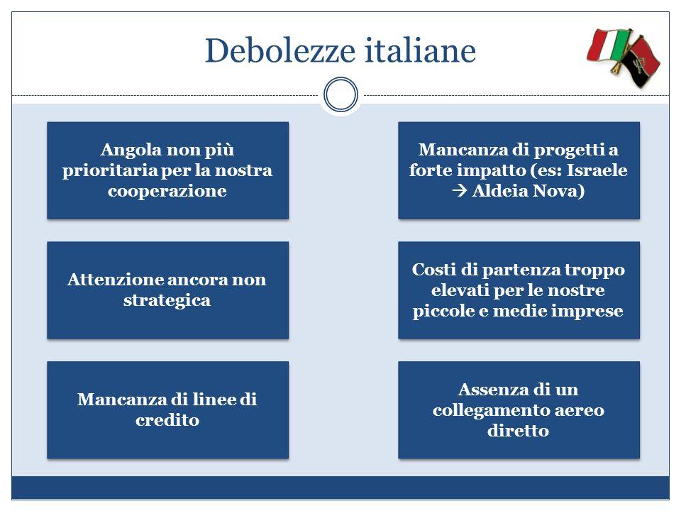Debolezze italiane Angola non più prioritaria per la nostra cooperazione. Mancanza di progetti a forte impatto (es: Israele  Aldeia Nova)
