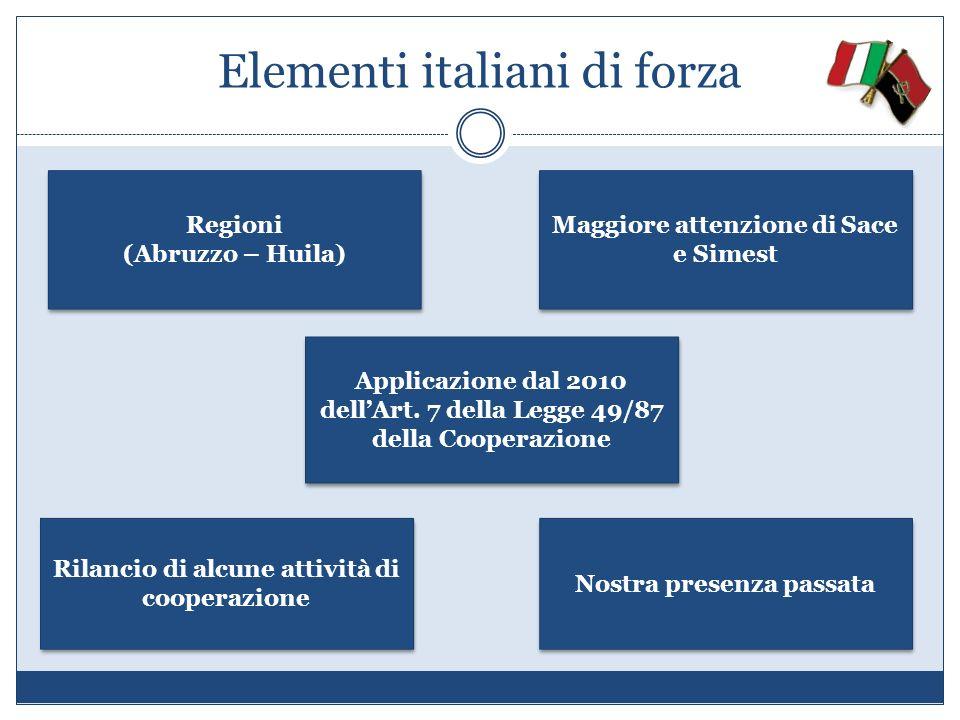 Elementi italiani di forza