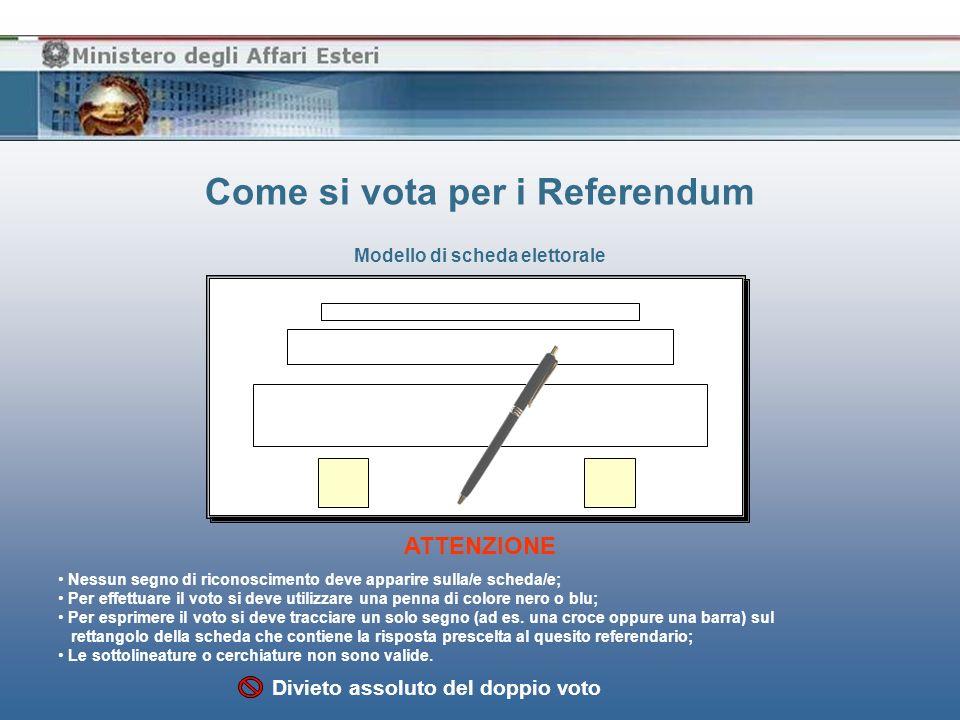 Come si vota per i Referendum Modello di scheda elettorale
