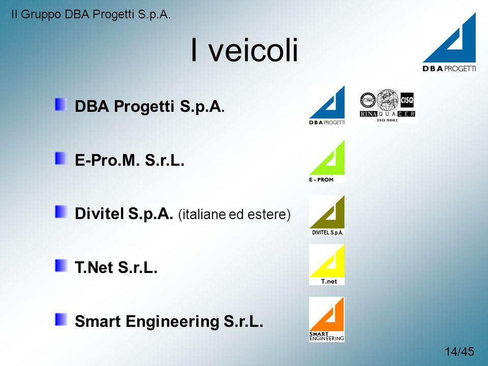 I veicoli DBA Progetti S.p.A. E-Pro.M. S.r.L.