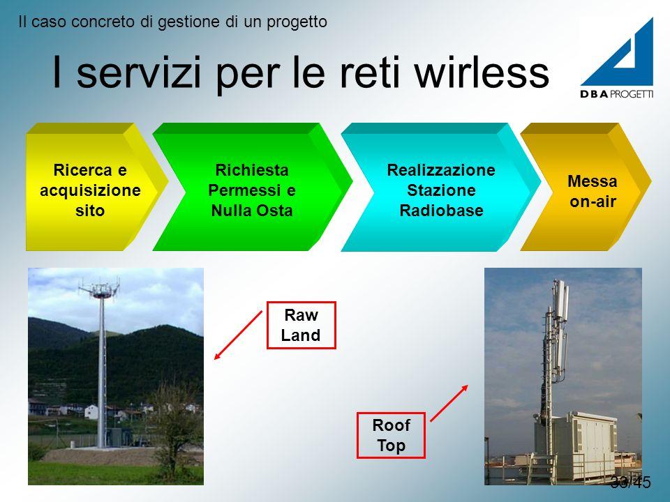 I servizi per le reti wirless