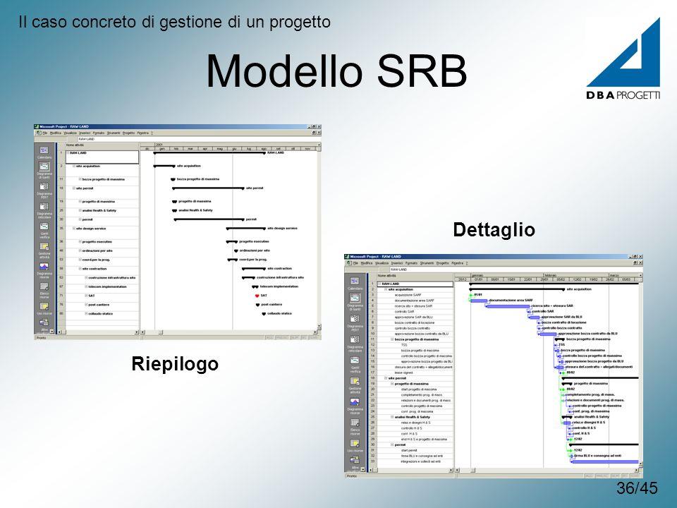 Modello SRB Dettaglio Riepilogo