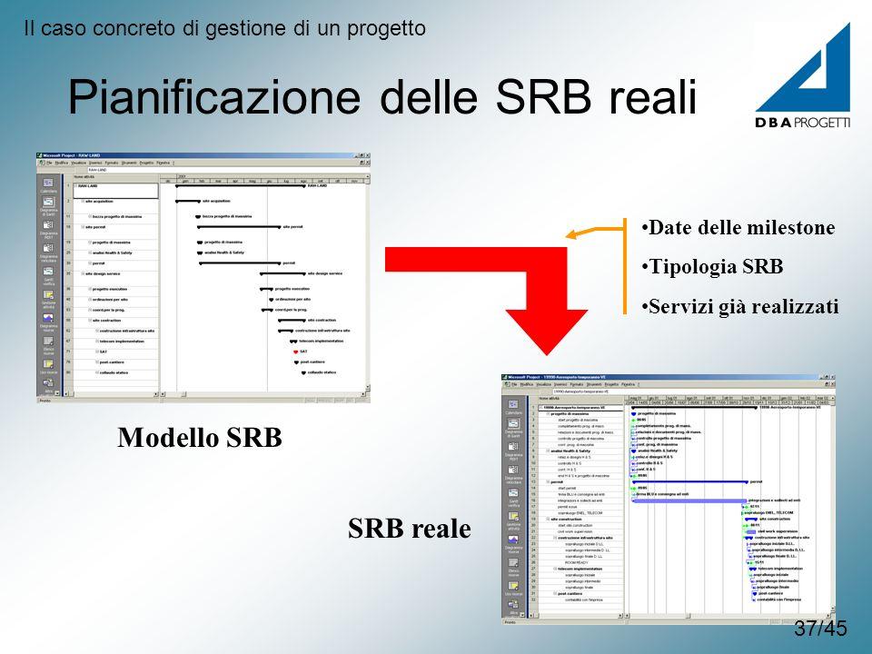 Pianificazione delle SRB reali