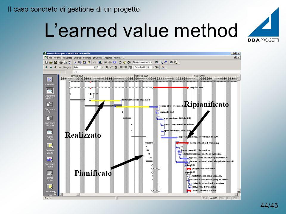 L'earned value method Ripianificato Realizzato Pianificato