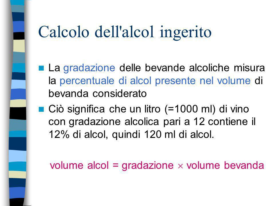 Calcolo dell alcol ingerito