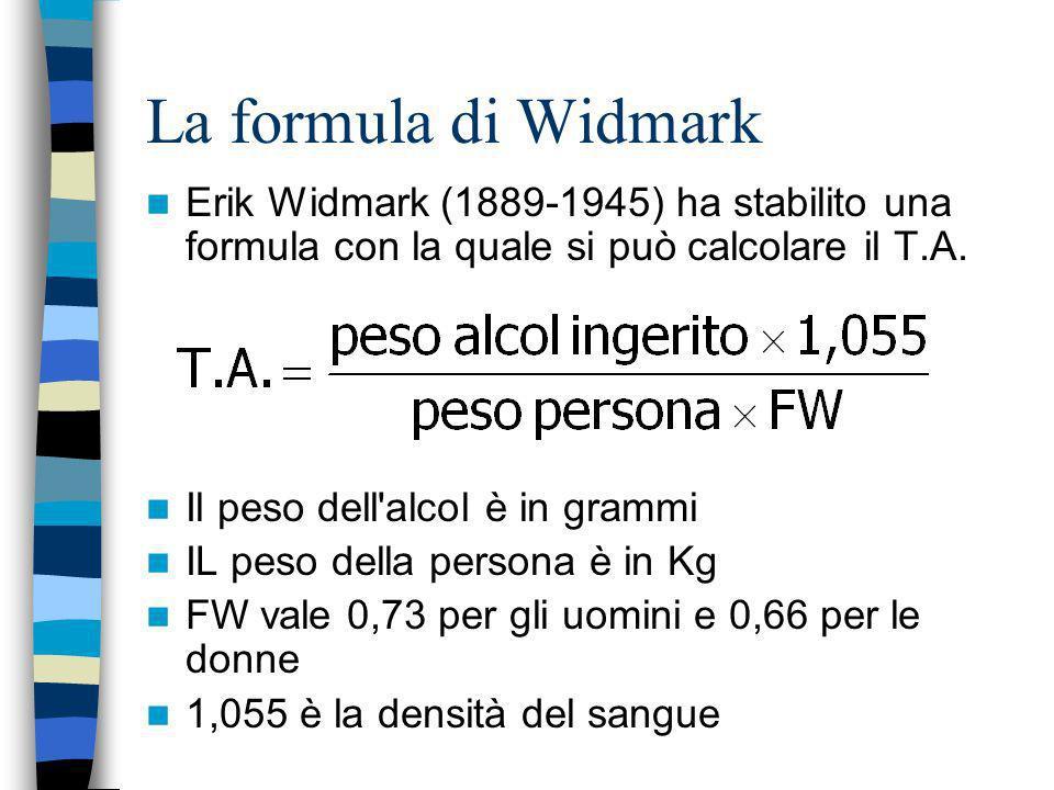 La formula di Widmark Erik Widmark (1889-1945) ha stabilito una formula con la quale si può calcolare il T.A.