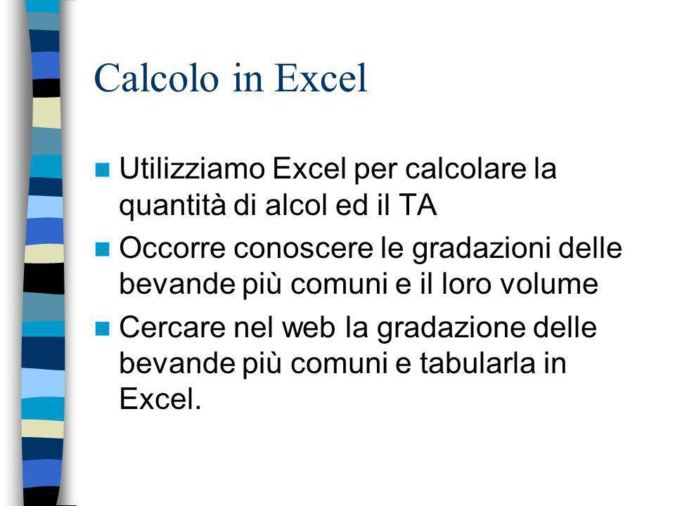Calcolo in Excel Utilizziamo Excel per calcolare la quantità di alcol ed il TA.