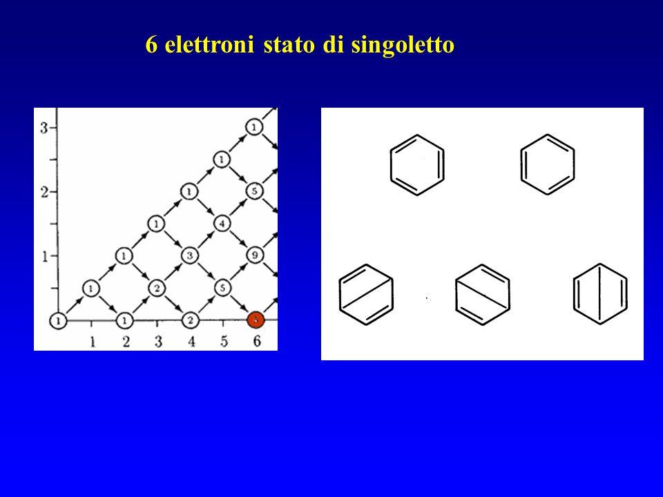 6 elettroni stato di singoletto