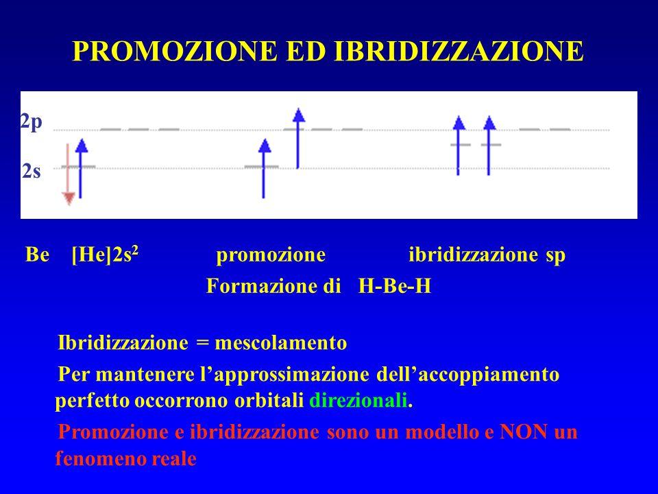 PROMOZIONE ED IBRIDIZZAZIONE