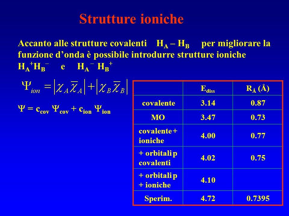 Strutture ioniche