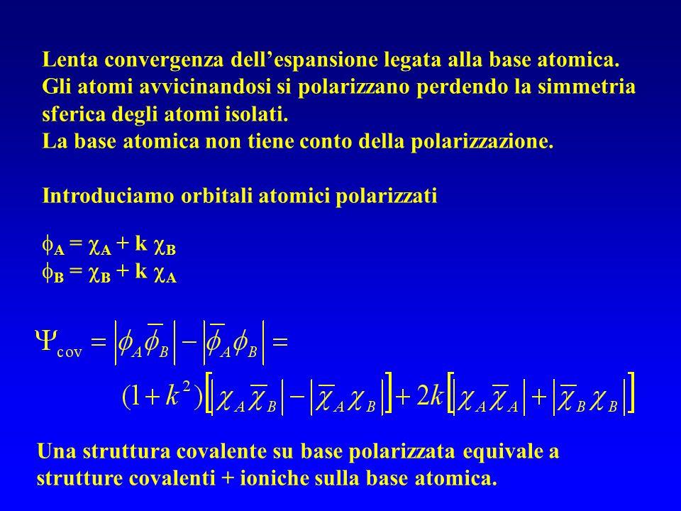 Lenta convergenza dell'espansione legata alla base atomica.