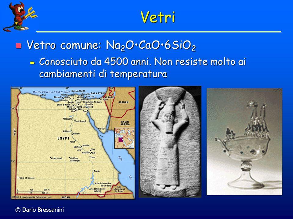 Vetri Vetro comune: Na2O•CaO•6SiO2