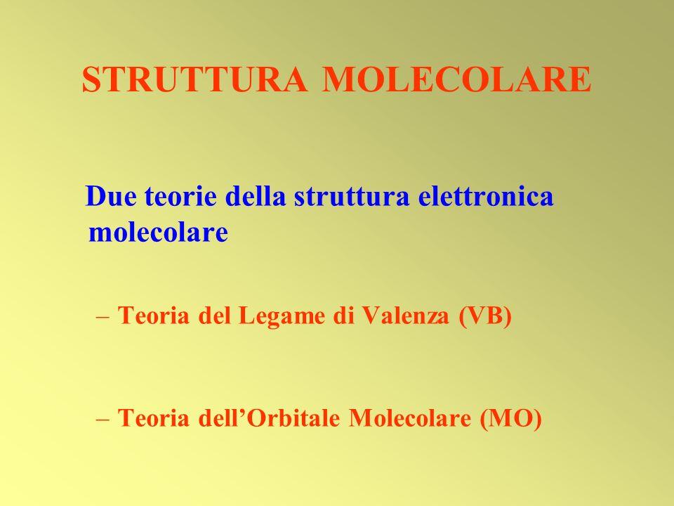 STRUTTURA MOLECOLARE Due teorie della struttura elettronica molecolare