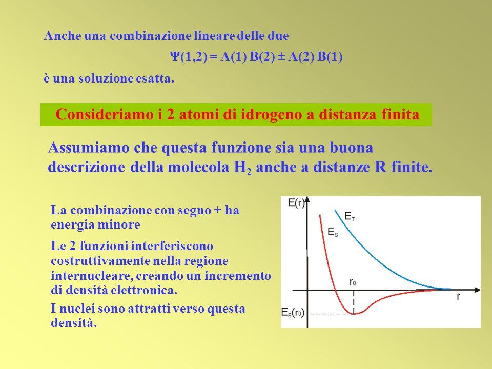 Consideriamo i 2 atomi di idrogeno a distanza finita