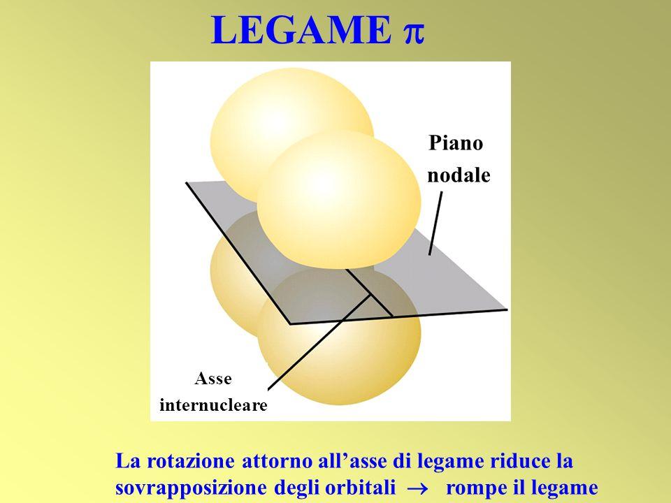 LEGAME  Asse. internucleare. Piano. nodale.