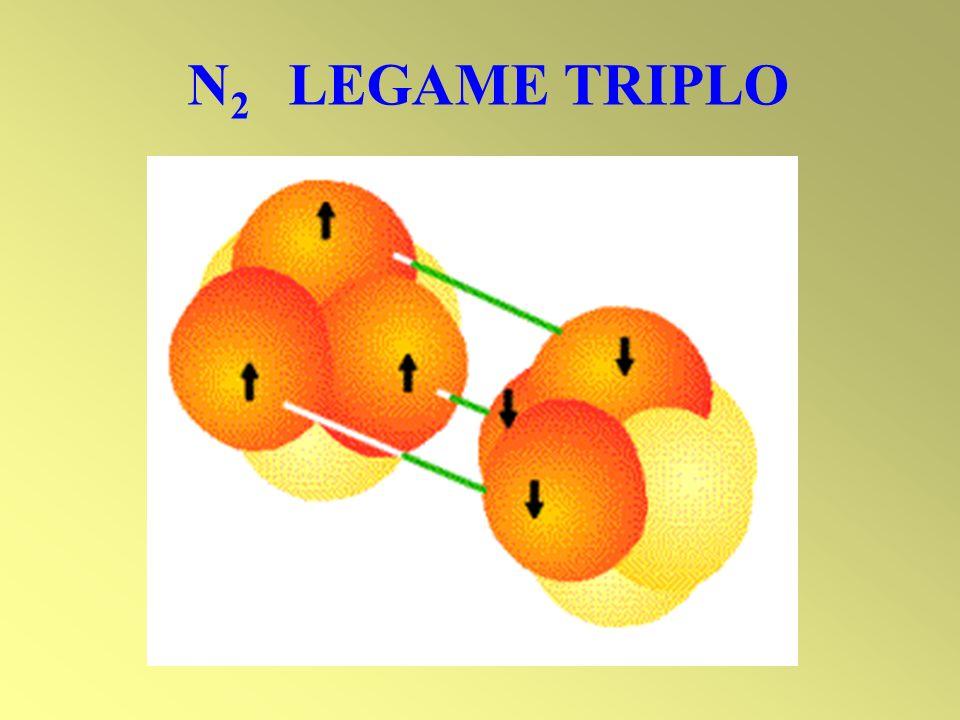 N2 LEGAME TRIPLO