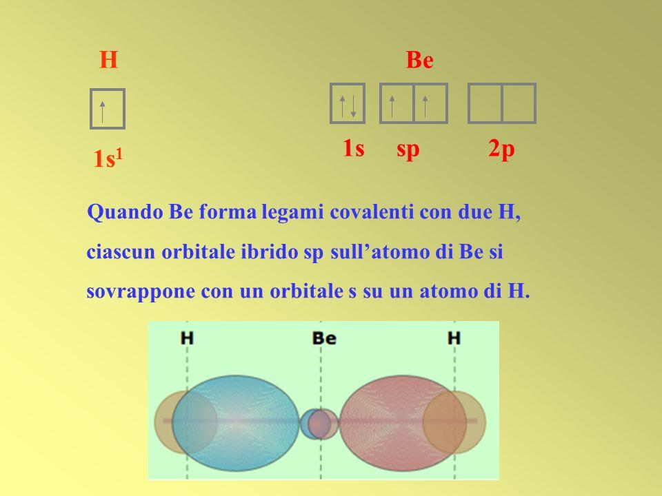 H 1s1. Be. 1s. sp. 2p.