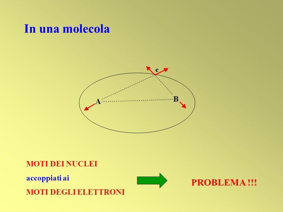 In una molecola PROBLEMA !!! B A MOTI DEI NUCLEI accoppiati ai