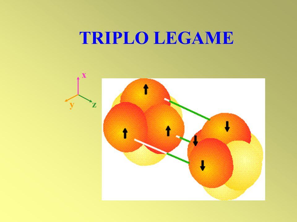 TRIPLO LEGAME z y x