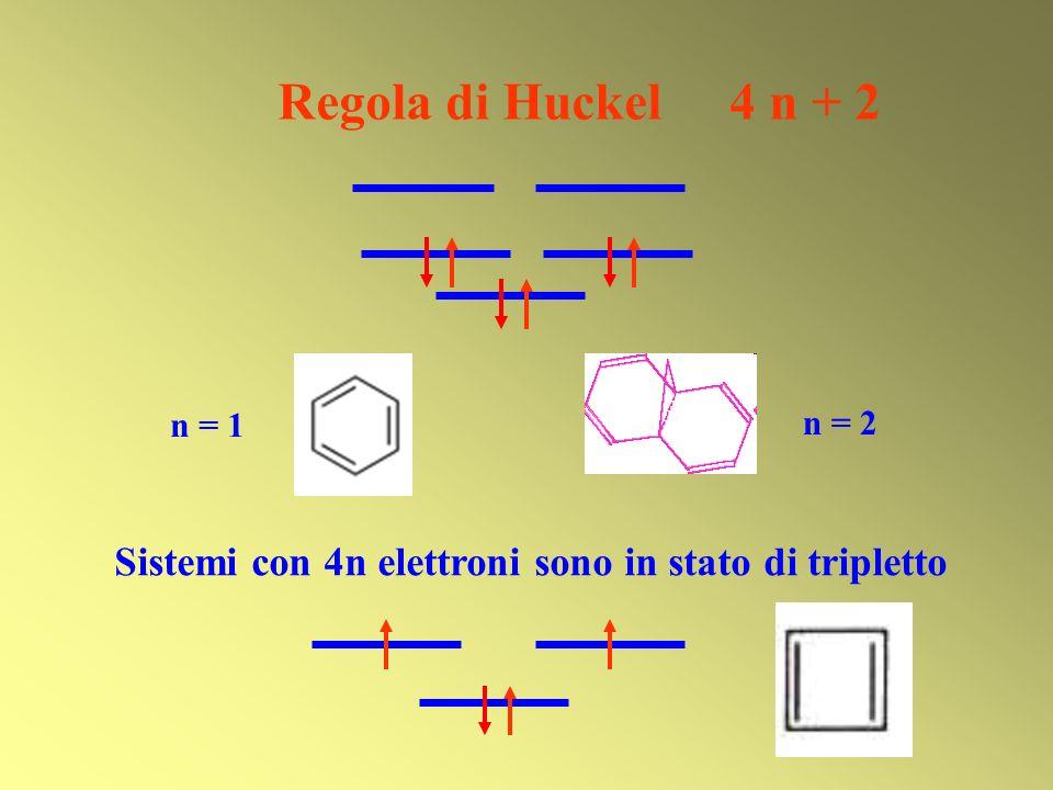 Sistemi con 4n elettroni sono in stato di tripletto
