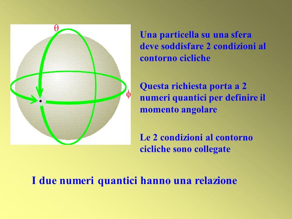 I due numeri quantici hanno una relazione