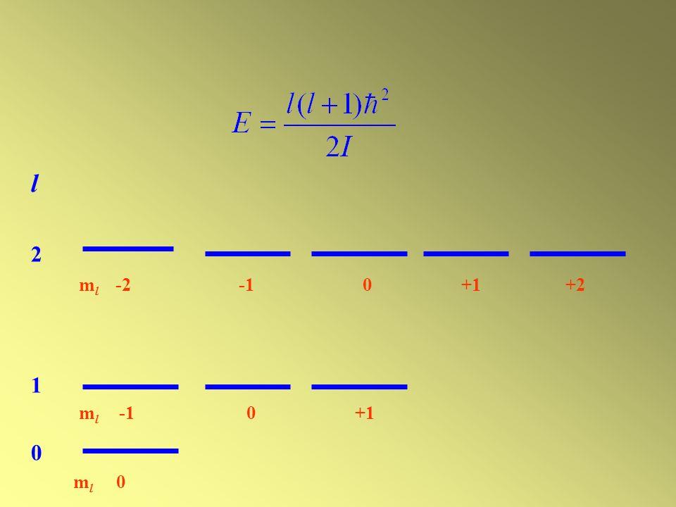l 2. 1. ml -2 -1 0 +1 +2.