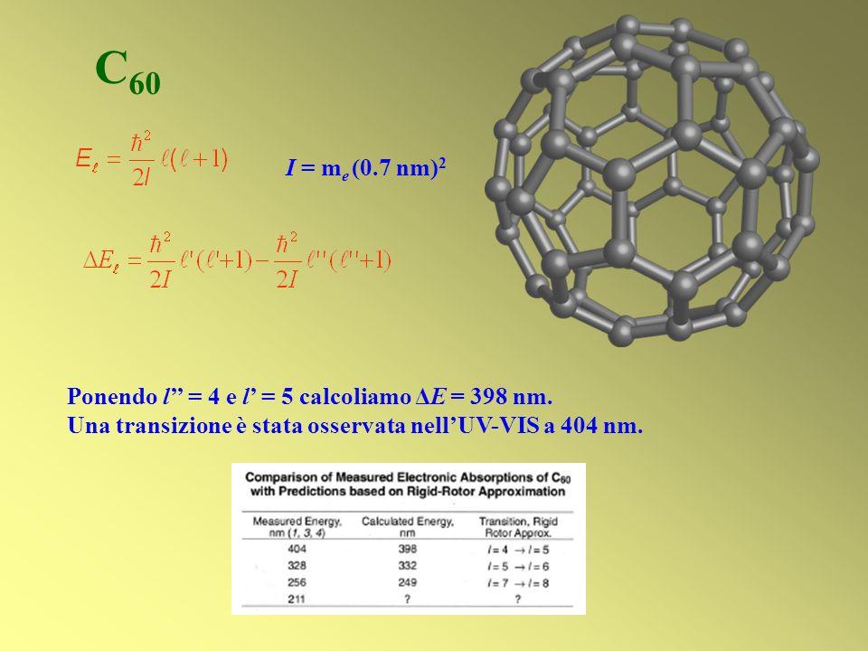 C60 I = me (0.7 nm)2 Ponendo l'' = 4 e l' = 5 calcoliamo ΔE = 398 nm.