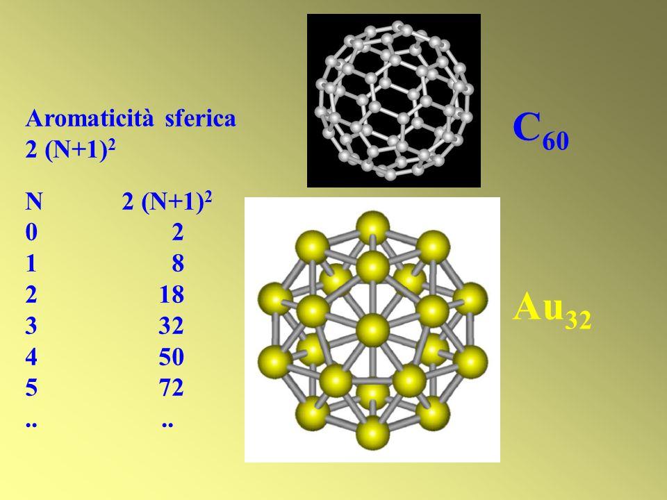 C60 Au32 Aromaticità sferica 2 (N+1)2 N 2 (N+1)2 0 2 1 8 2 18 3 32