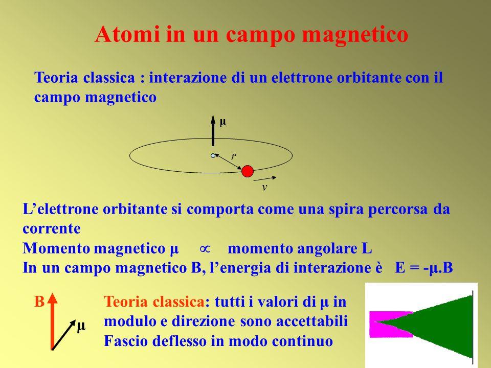 Atomi in un campo magnetico