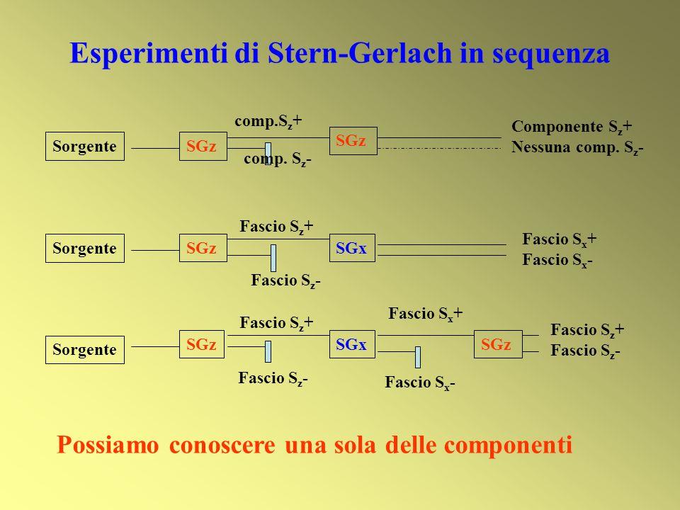 Esperimenti di Stern-Gerlach in sequenza