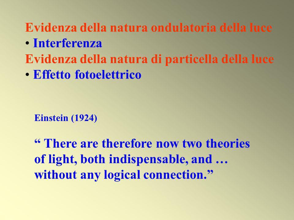 Evidenza della natura ondulatoria della luce Interferenza