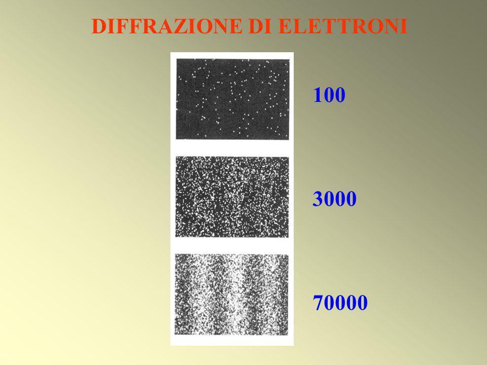 DIFFRAZIONE DI ELETTRONI