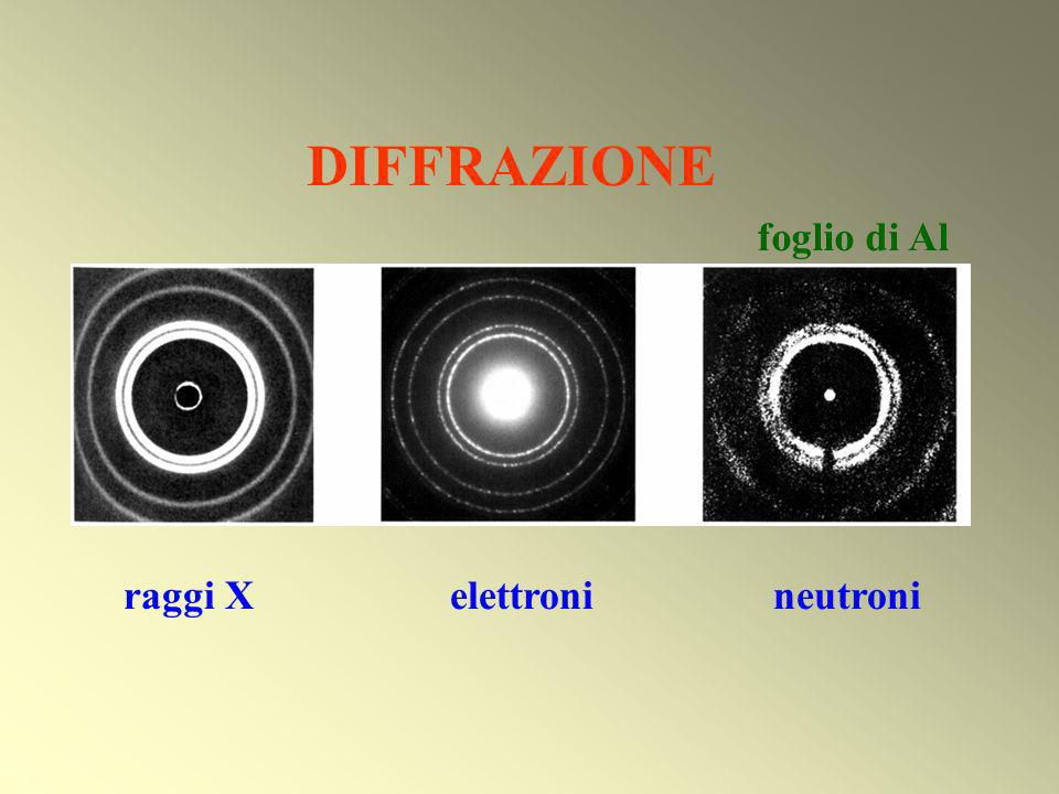 DIFFRAZIONE foglio di Al raggi X elettroni neutroni