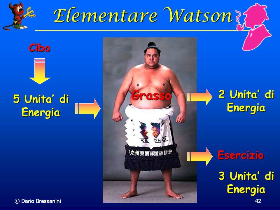 Elementare Watson Grasso Cibo 2 Unita' di Energia 5 Unita' di Energia