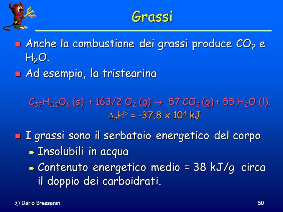 Grassi Anche la combustione dei grassi produce CO2 e H2O.