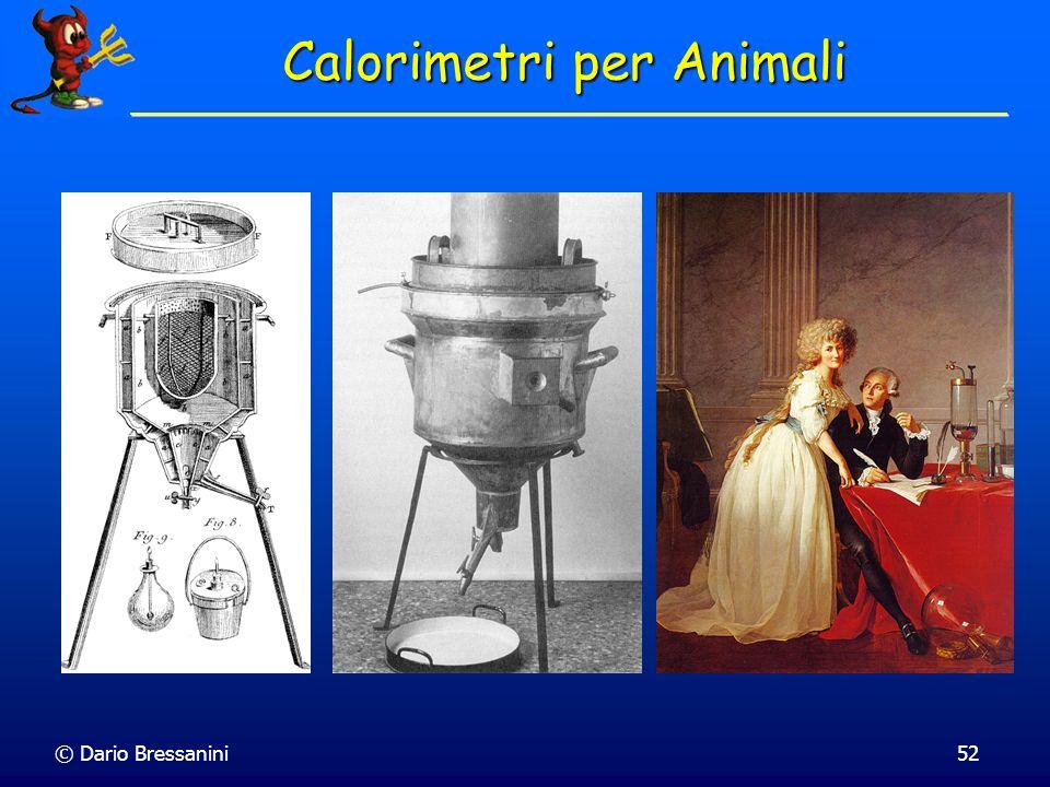 Calorimetri per Animali